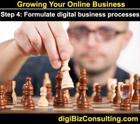 digital business processes - grow online business