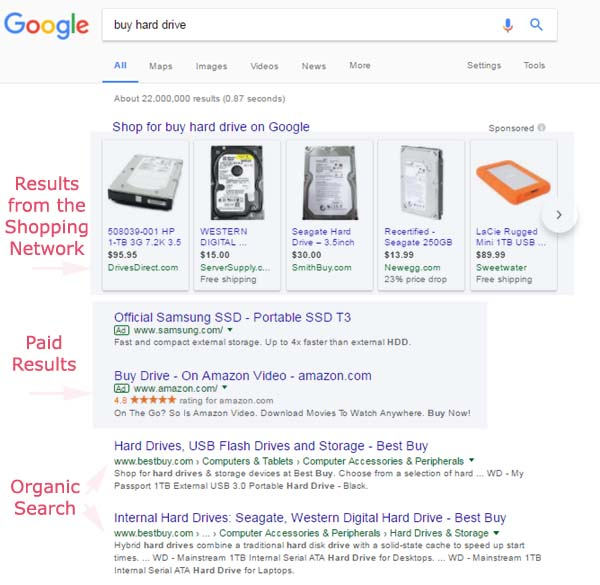 improving serp rankings